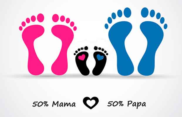 mamá-papá-familia