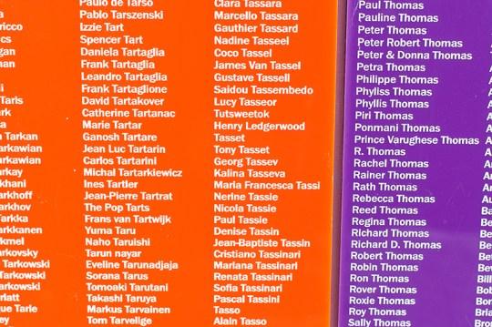 Z list celebrity names game