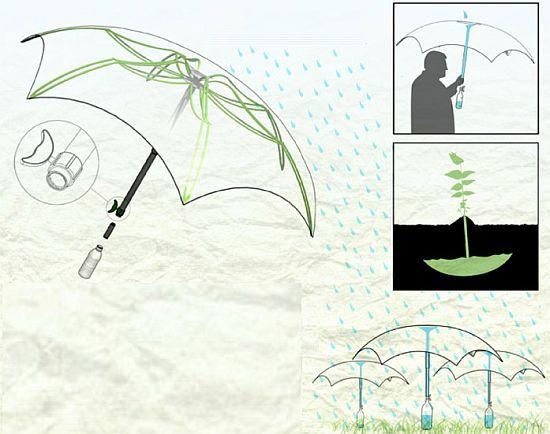 filterbrella AtpV6 58