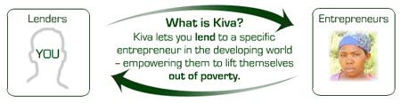 kiva kiva.org