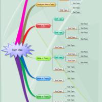 mind-map-topics