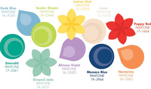Pantone Fashion Color Spring 2013