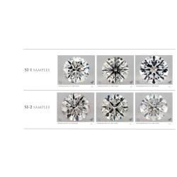 Small Crop Of Diamond Clarity Chart
