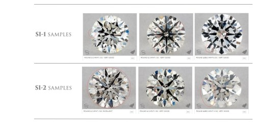 Medium Of Diamond Clarity Chart