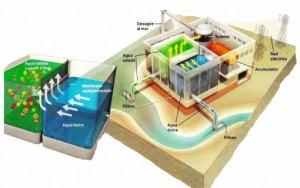 energia-osmotica