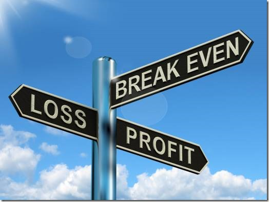 Profit, loss, and break even