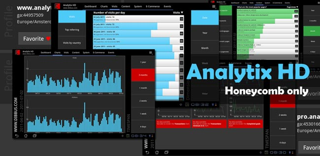 Honeycomb optimized Analytix
