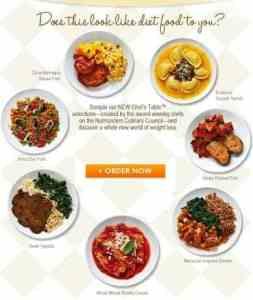 Nutrisystem Diet Food Plan Essential Information