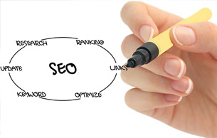 The 6 Degrees of Local SEO