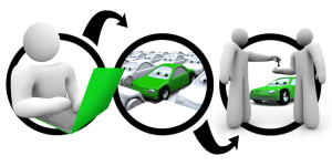 img-dealers-onlineretailing