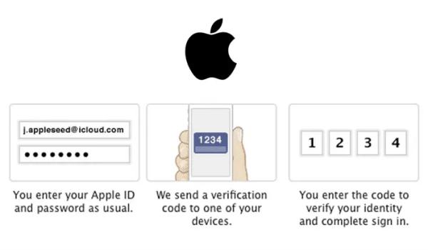 TwoStepVerificationApple-1020-500