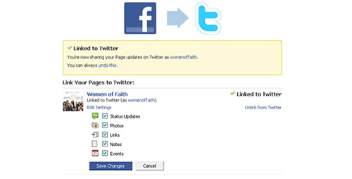 Facebook Access for Twitter