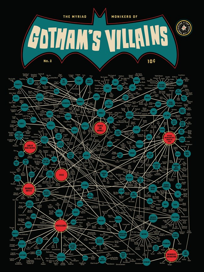taxonamy-of-batmans-villains-00