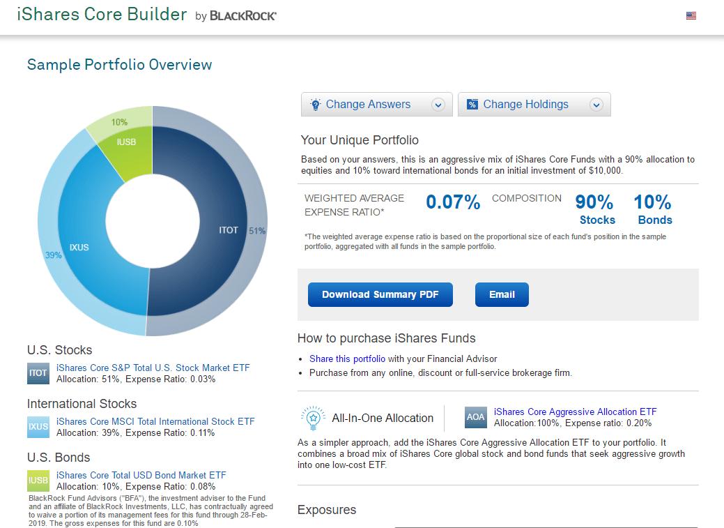 dividendinvestor-ee-ishares-core-builder-results