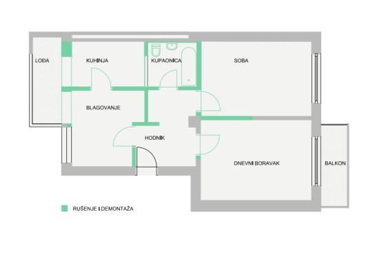 Dizajn interijera: obiteljski stan u Zagrebu - Dizajn et cetera