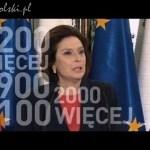 Czy wiesz ilu uchodźców przyjmie Polska?