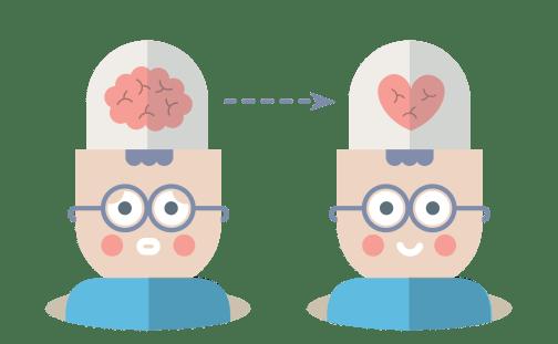 changes-brain