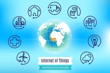 internet of things doctorpreneurs image