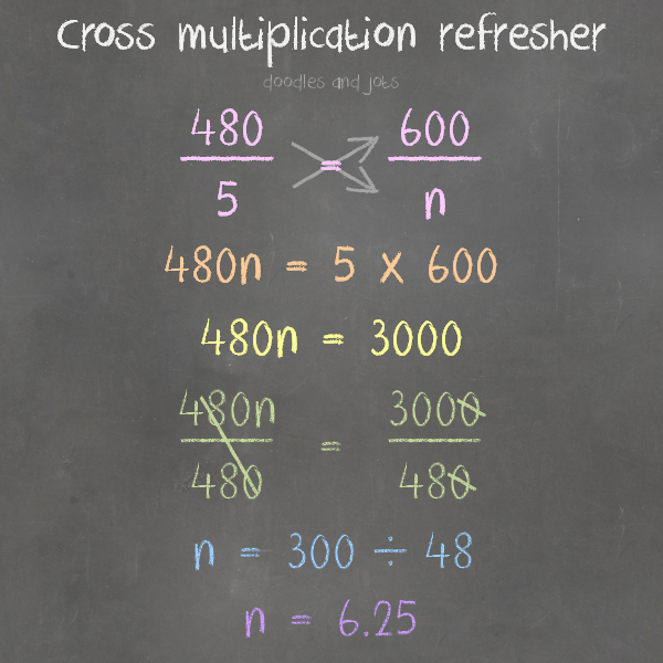 cross multiplication