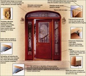 Markham Improving Front Doors