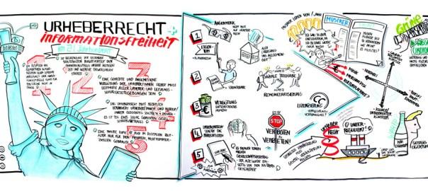 Urheberrecht Informationsfreiheit