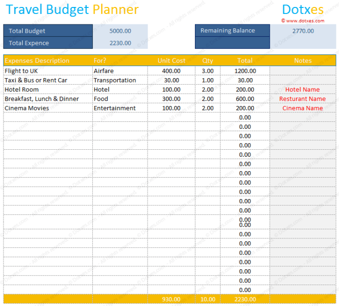 calculating travel expenses by car joshymomo org