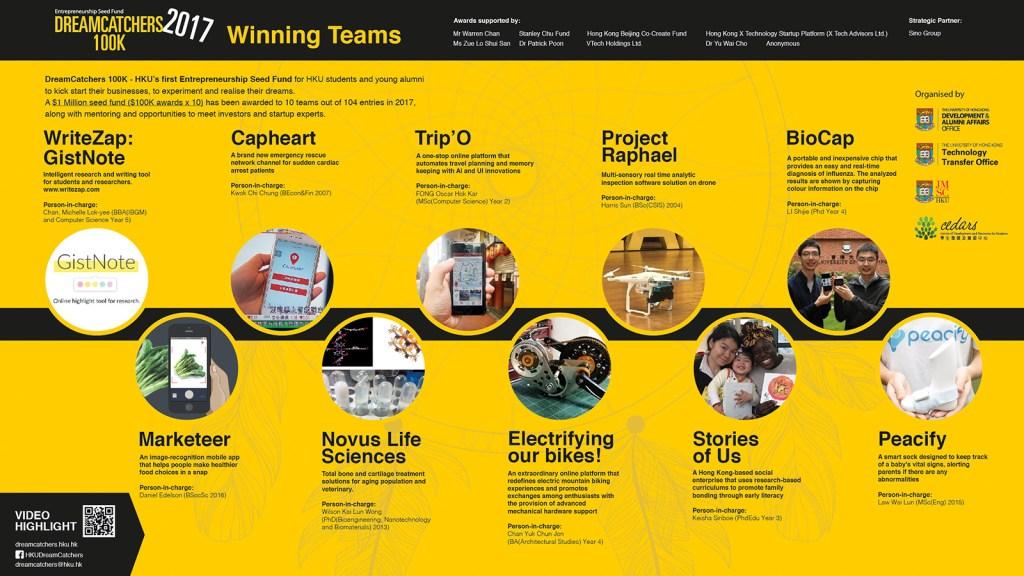2017 Winning teams
