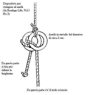 hangmans knots illustrated