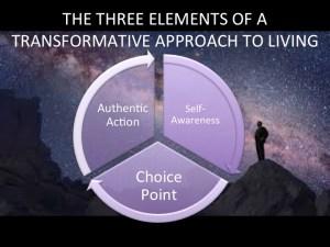 3 keys to transformation