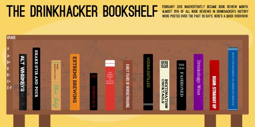 Bookshelf 525x262 The Drinkhacker Bookshelf: Celebrating Booze Book Review Month