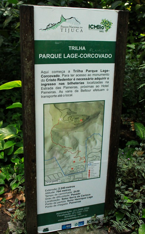 Map of the trail to Christ the Redeemer