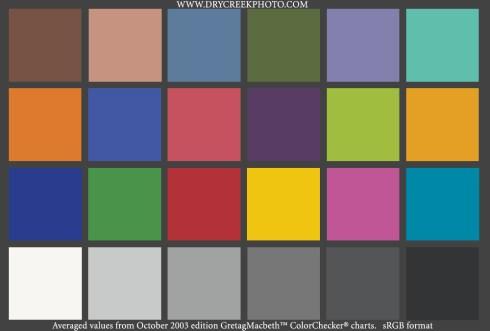 http://i1.wp.com/www.drycreekphoto.com/images/Charts/MacbethCC-sRGB.jpg?resize=490%2C331