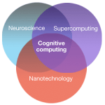 What is cognitive computing ? IBM Watson as an example
