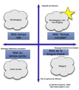 webconsistency