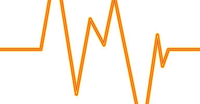 Market-Updates