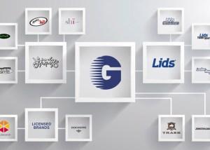 consumer goods business transformation