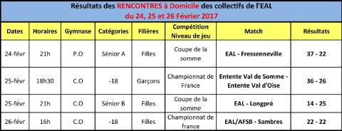 resultats-à-domicile-25-26-02