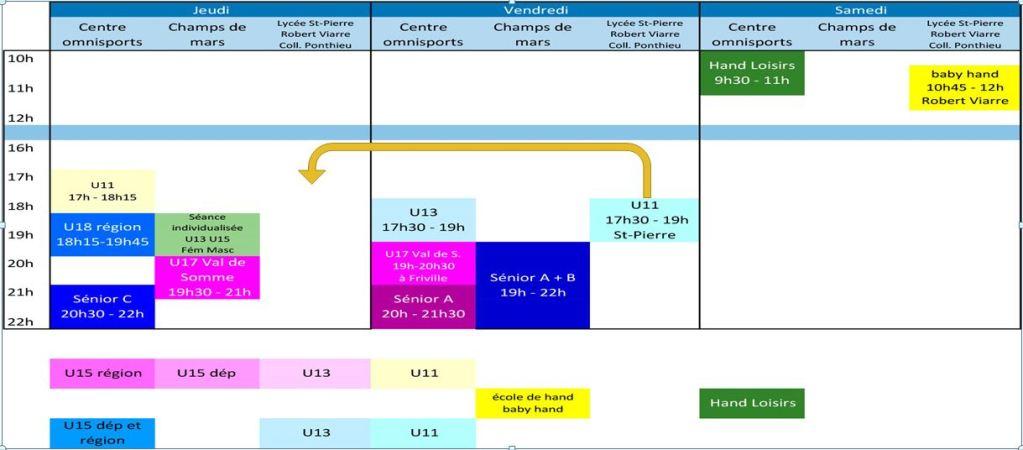 Entrainements 2 au 19 09