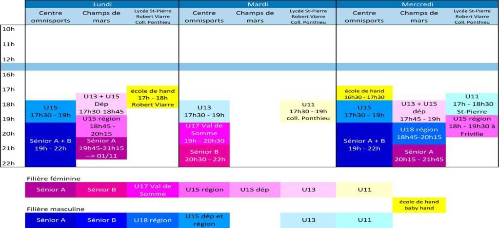 Entrainements1 au 19 09