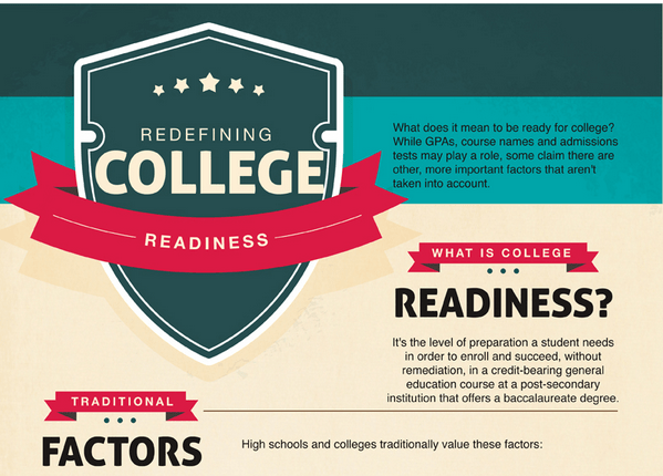 collegereadiness
