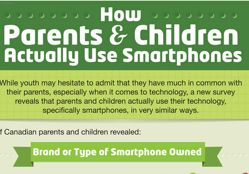 thumbnail image of smartphone infographic