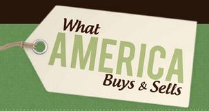 AmericaBuySell
