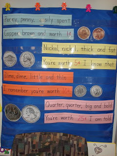 Learning Activities For Teaching Money
