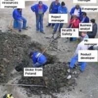 Pothole damaged your car? Sue your Council!
