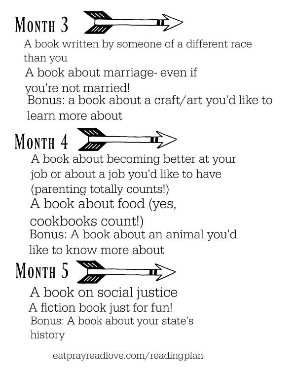 reading-plan-month-3-5