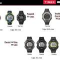 Catálogo De Timex Ironman