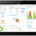 Infor EAM Analytics