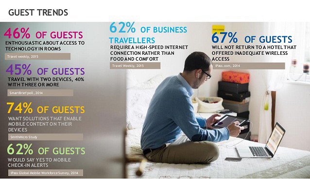 Alcatel Lucent Enterprise - Hospitality Solutions