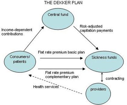 dekker_plan