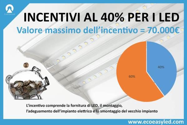 Incentivi 40% per LED